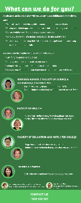 15-06-17_team_infographic.png - Libraries contribute to student success